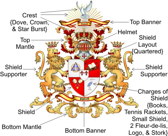 1793-parts-of coat-of-arms